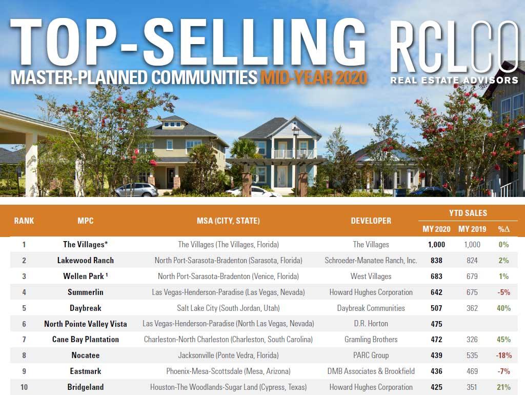 Top-Selling Master Planned Communities | Daybreak South Jordan UT